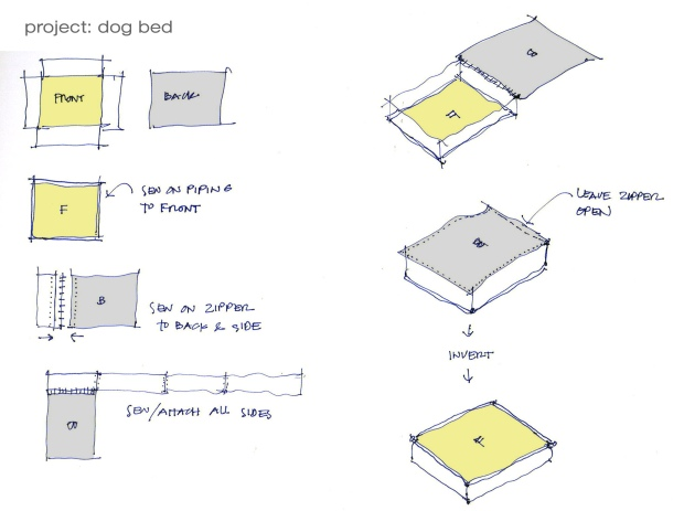 Dog Bed Pattern Plans Free Download | average93mni